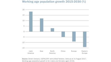 working-age-graph-3