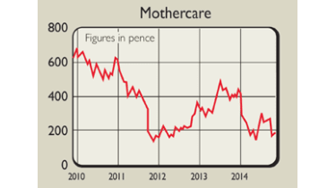 219-mothercare