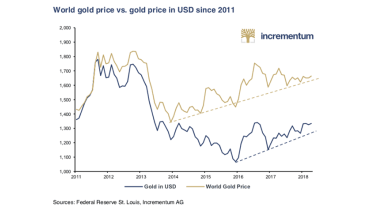 190605-MM-05a-gold-price