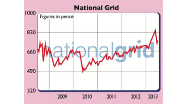 649_P10_National-Grid