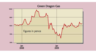 456_P24_green-dragon-gas